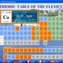 Any.  Periodic table of the elements icon
