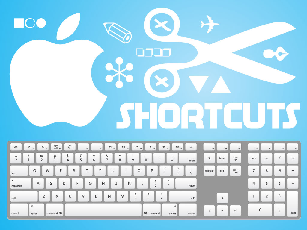 Mac Os Keyboard Shortcuts A Complete List Of Hot Keys Compsmag