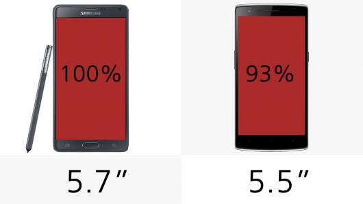 OnePlus 2 Screen Size Leak
