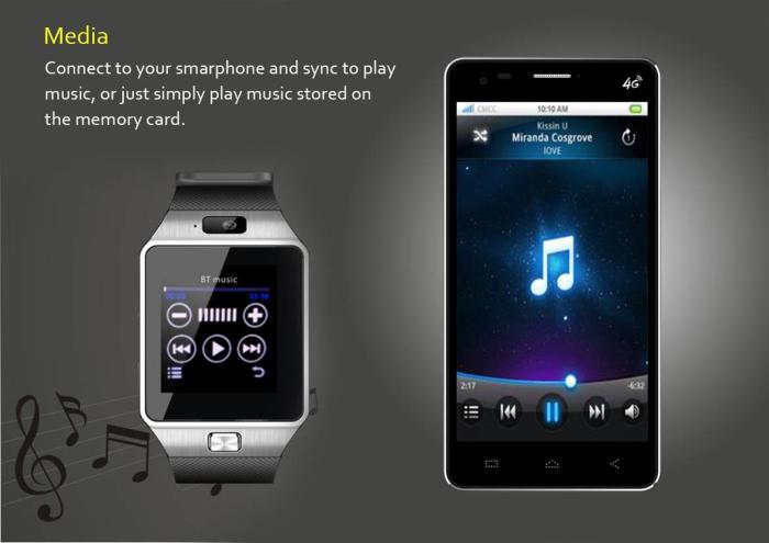 DZ09 Single SIM Smart Watch Phone verdict