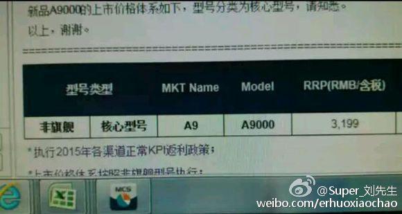 Samsung Galaxy A9 price