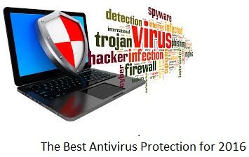 The Best Antivirus Protection for 2016