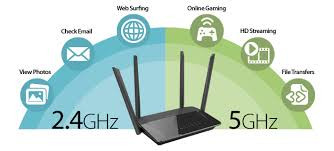 d- link AC 1200 wifi router (DIR-842)