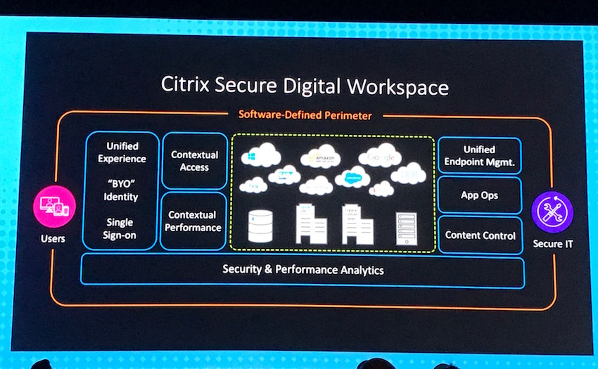 Citrix Makes Unified Digital Workspace For New Samsung Devices