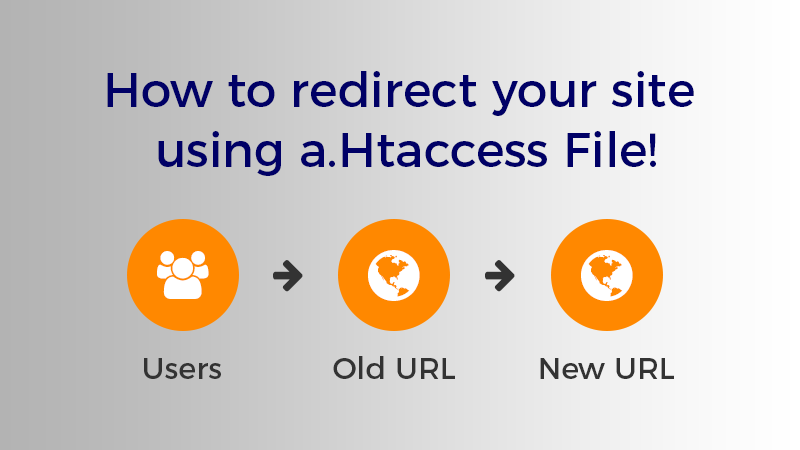 Redirect Site Using HTAccess
