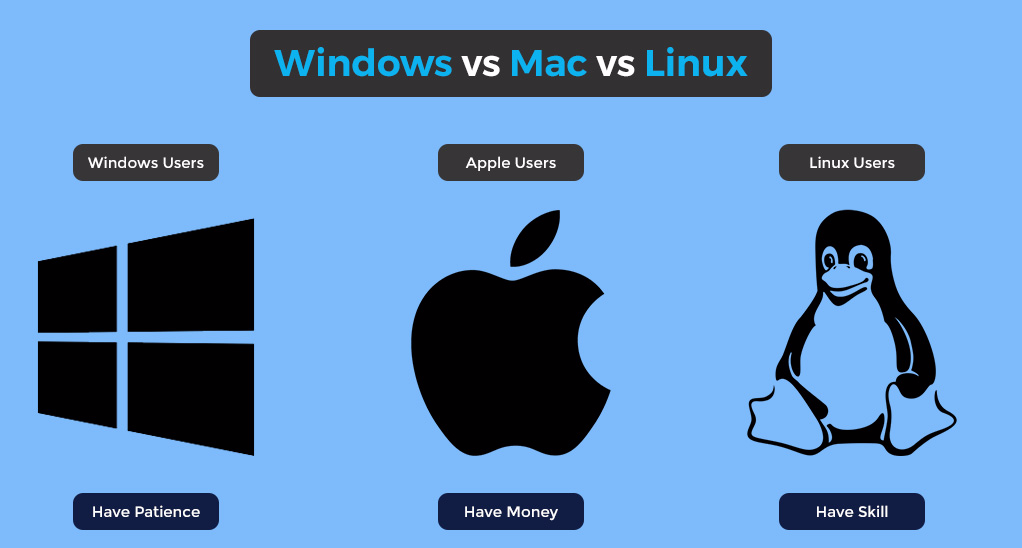 linux features compared to windows