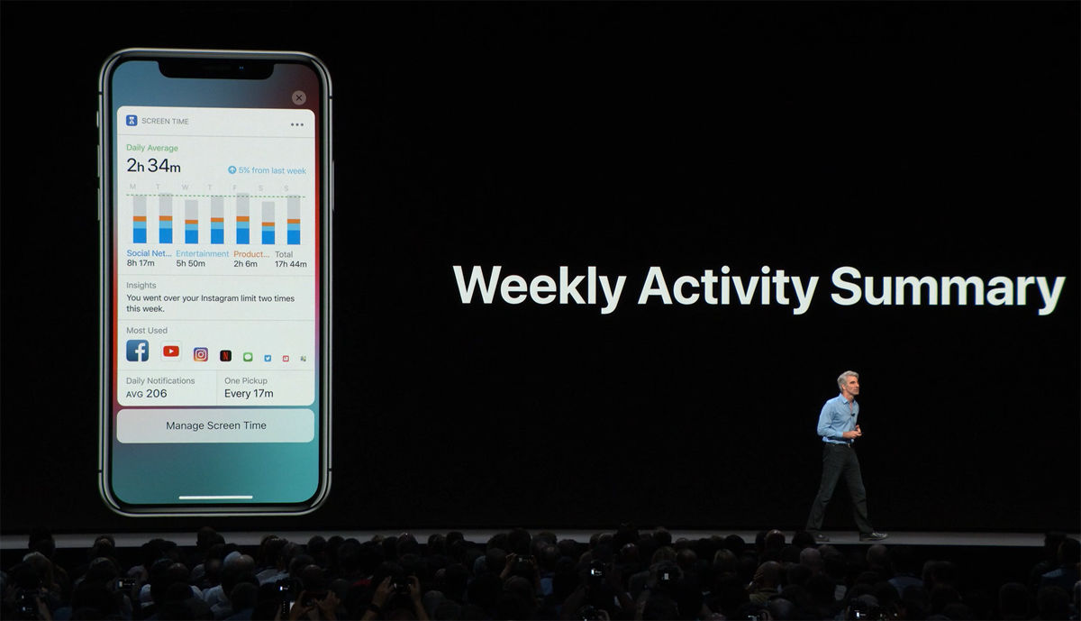 Set app limits with Screen Time for iPhone and iPad: Summary Report