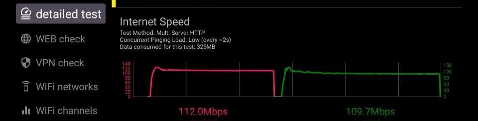 firestick internet speed test results