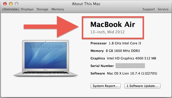 Mac OS X Mountain Lion supported Mac