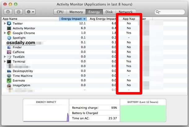 See which apps use App Nap in Mac OS X