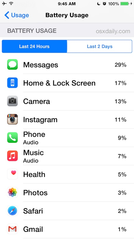 Battery usage by app in iOS