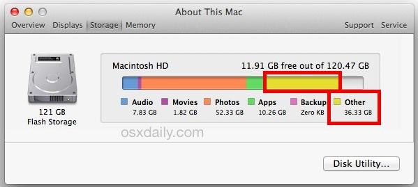 Mac Other storage