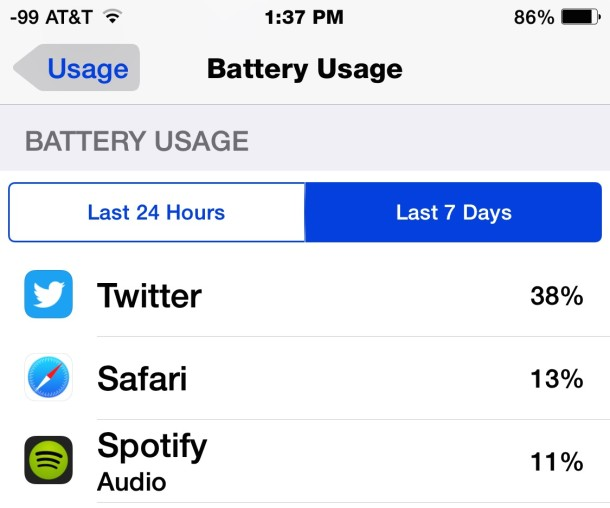 Heavy battery usage of Twitter app with auto-play video