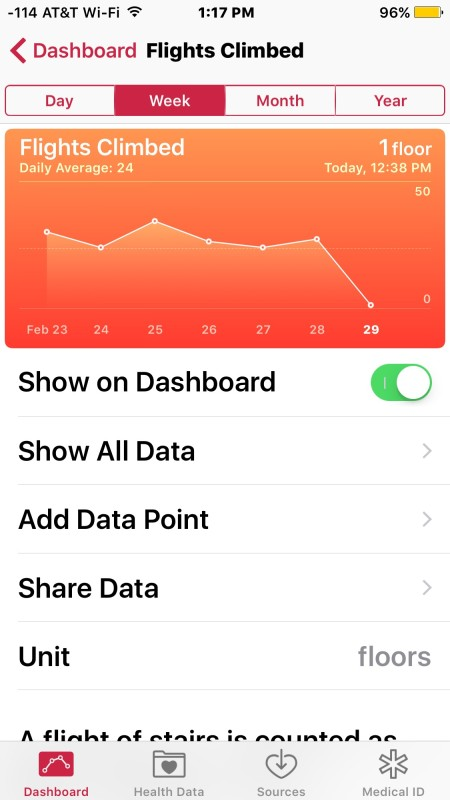 Get comprehensive details in the Health app