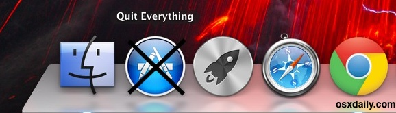 Quit all applications in Mac OS X
