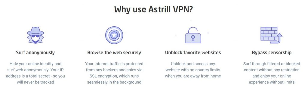 Astrill VPN review