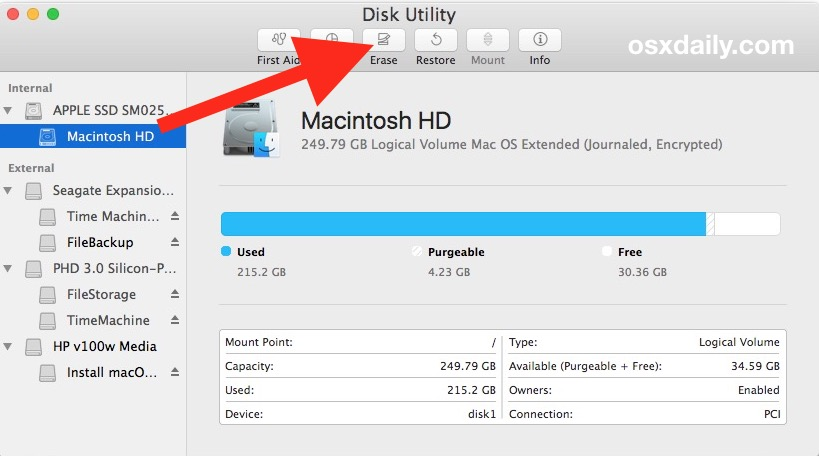 Erase the Mac hard drive to clean the installation