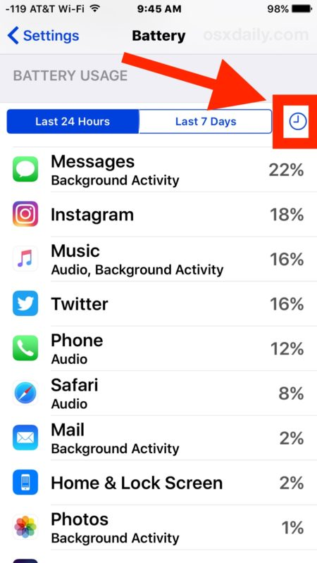 Tap the clock to see how much time each app is being used