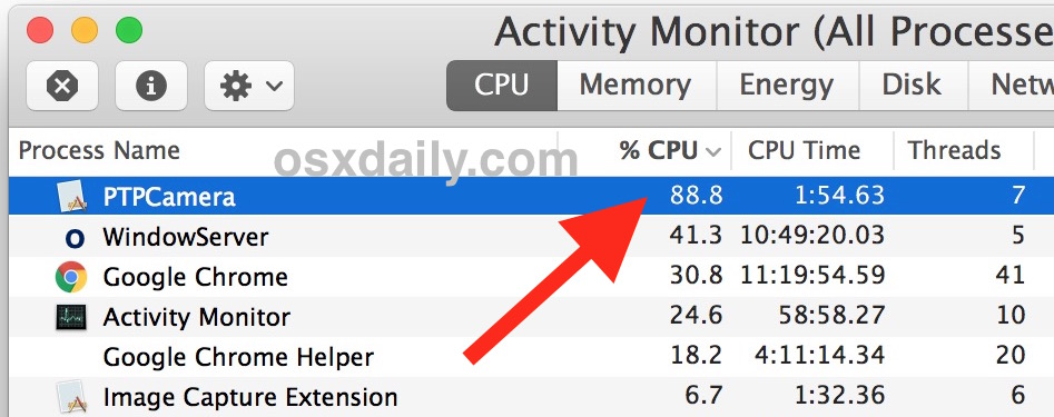 PTPCamera process has gone wild on Mac with CPU