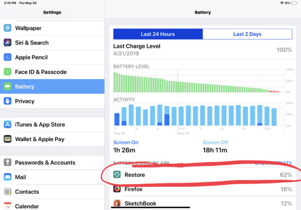 Continuous recovery with significant battery life, shortened when complete