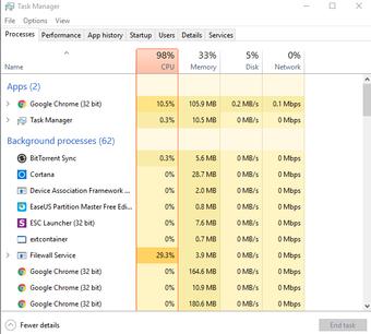 Shade Sandbox CPU usage