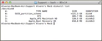 List Terminal Command