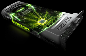 Top 10 Best Graphics Card In The World